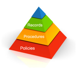 policy-pyramid